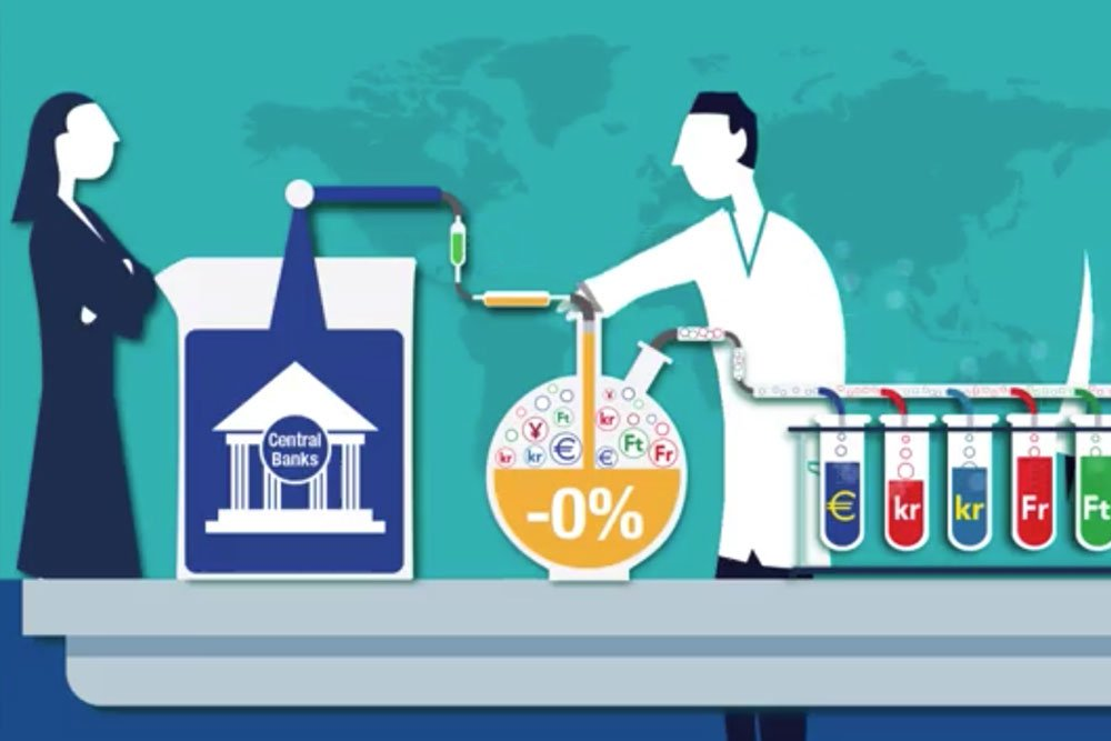 Cover image for the video showing the impact of what negative interest rates will do to markets
